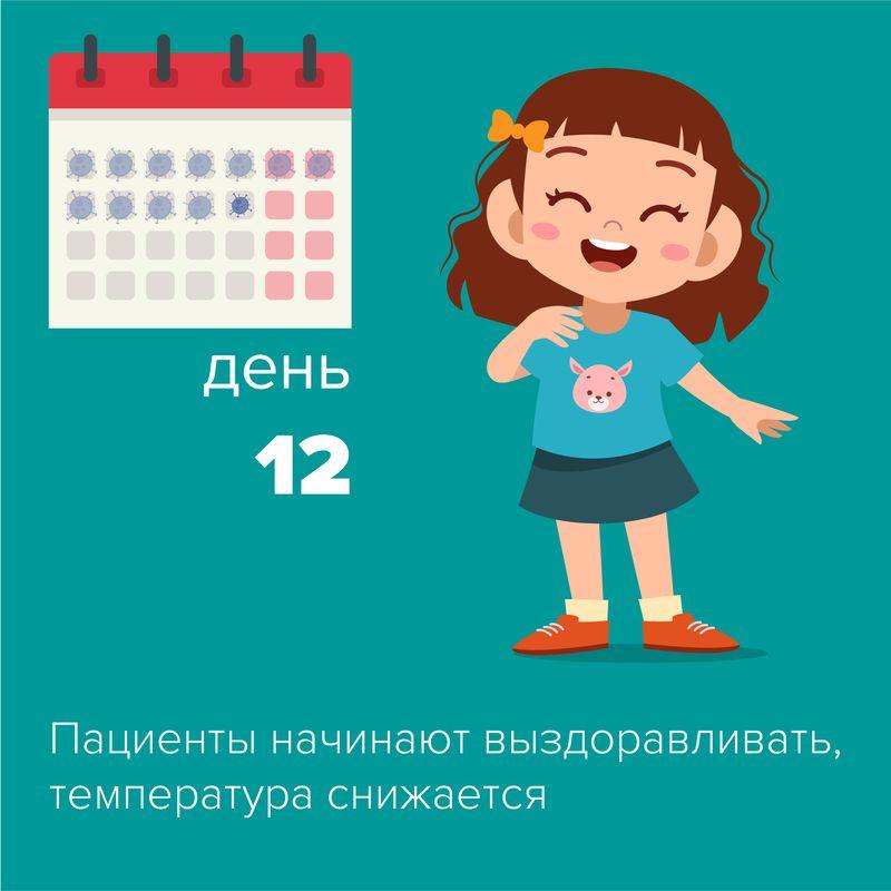 День 12